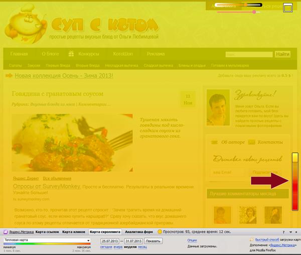 как повысить доход от контекстной рекламы при помощи  Яндекс.Метрики